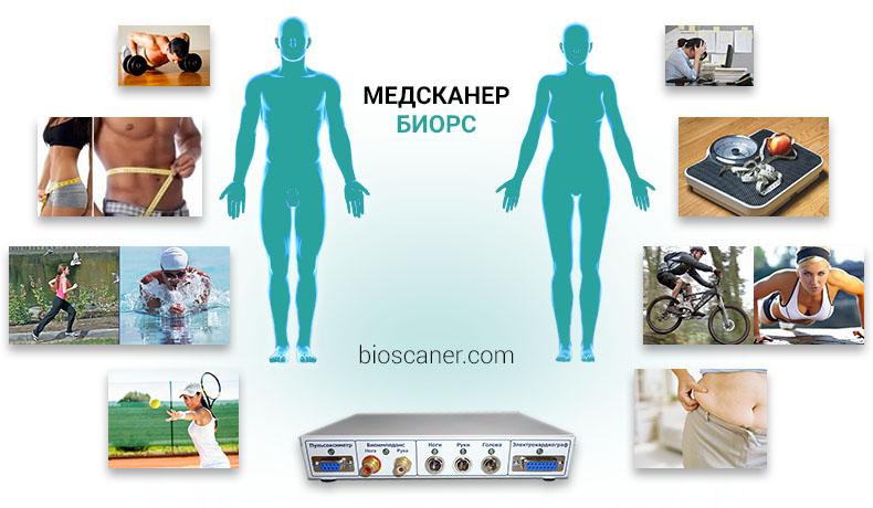 bioscaner-wrap
