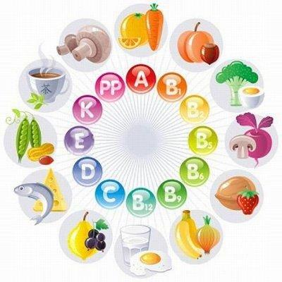 Как определить недостаток витаминов с организме (какие признаки и последствия)